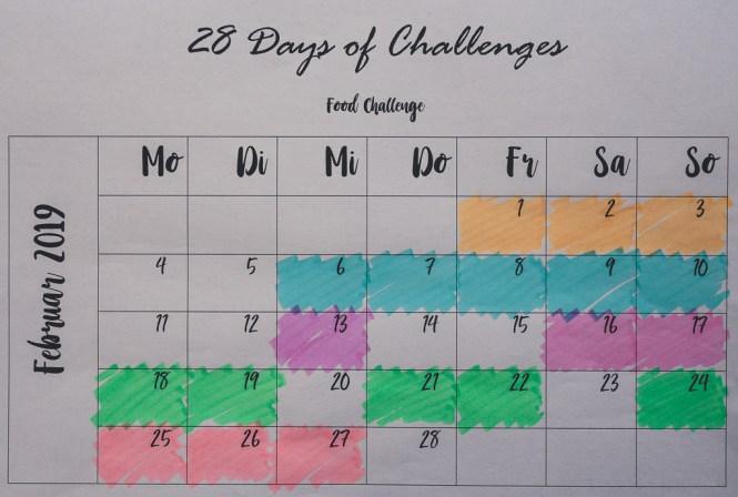 fazit challenges