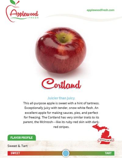 Cortland Sell Sheet