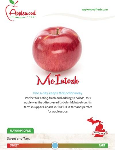 McIntosh Sell Sheet