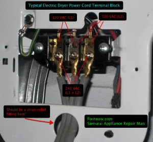 Typical Electric Dryer Power Cord Terminal Block  The Appliantology Gallery  Appliantology