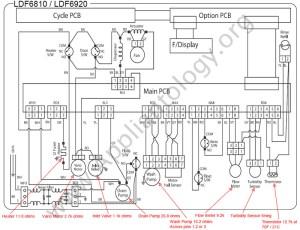 LG LDF6810 LDF6920 Series Dishwasher Wiring Diagram  The