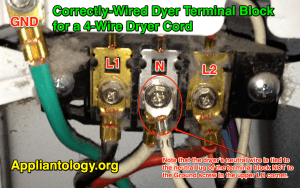 Correctly Wired Dyer Terminal Block For A 4 Wire Dryer Cord  The Appliantology Gallery