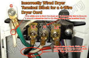 Incorrectly Wired Dryer Terminal Block For A 4 Wire Dryer Cord  The Appliantology Gallery