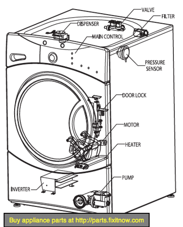 Freezer Wiring Diagrams together with Wiring Diagram Washing Machine Lg in addition Ge Front Loading Washer Anatomy together with Ge Dryer Motor Wiring Diagram likewise Water Power Washer. on whirlpool dishwasher wiring diagram