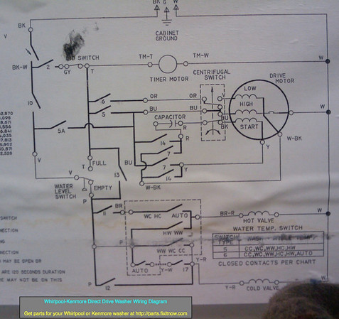 whirlpoolkenmore direct drive washer wiring diagram