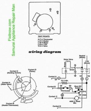Whirlpoolbuilt Modular Icemaker Wiring Diagram and Test Points | Fixitnow Samurai Appliance