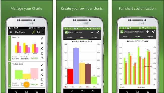 Aplicaciones para hacer gráficas, Gráfico de Barras