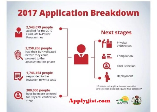 2017 Npower Selection Criteria
