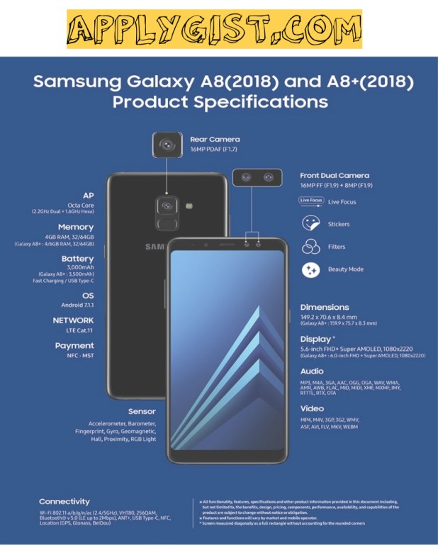 Samsung Galaxy A8 (2018) is a successor to Galaxy A5