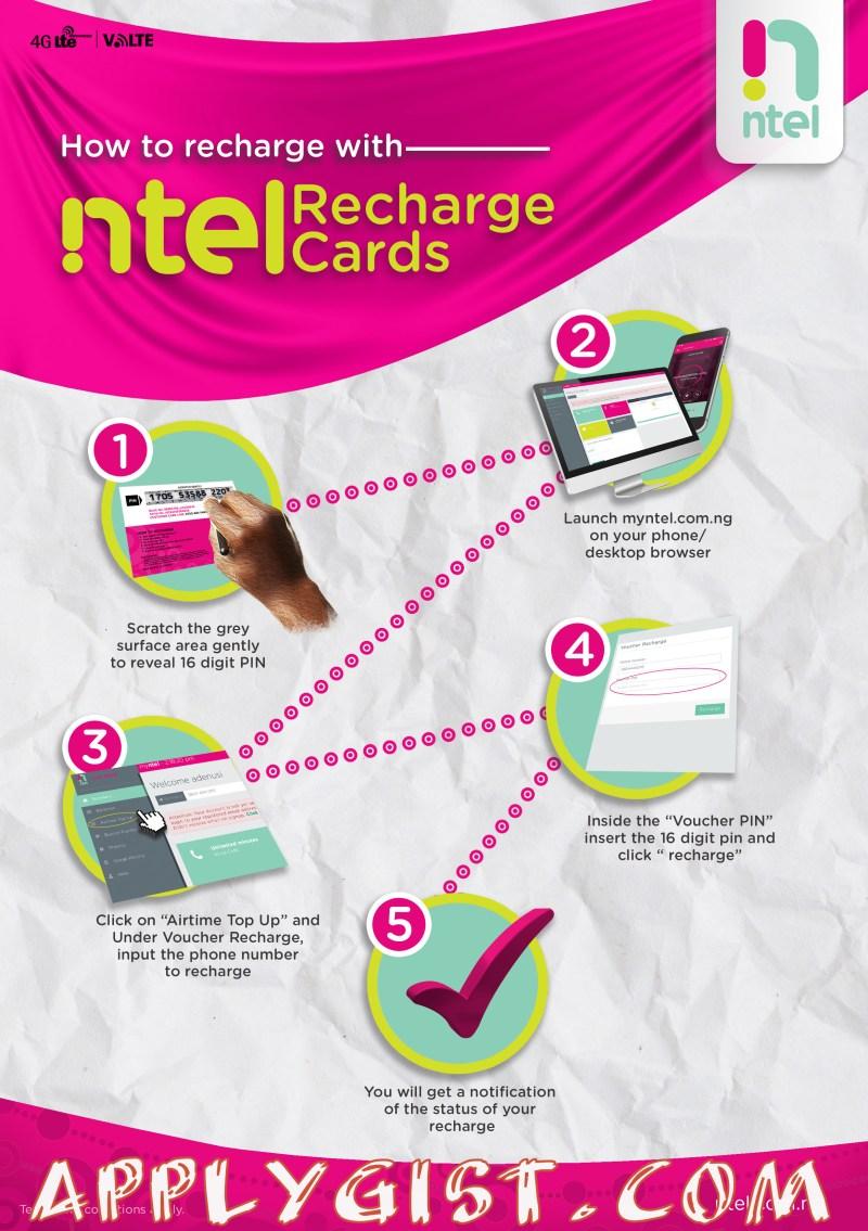 Step by Step recharge Ntel Line