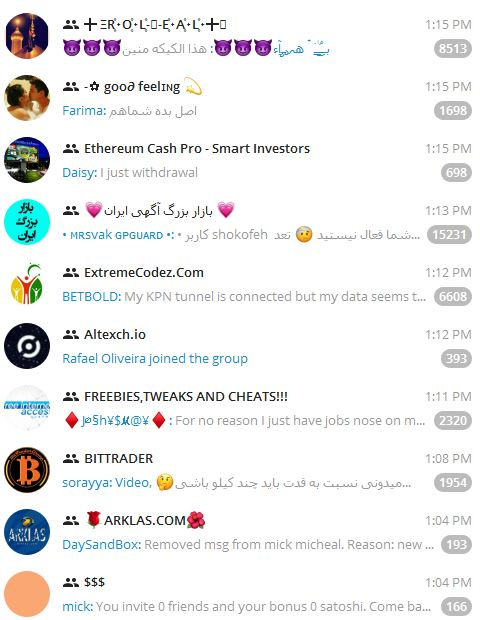 Popular Telegram Groups in Pictures applygist.com