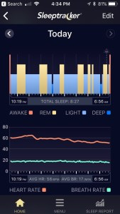 Sleeptracker score data