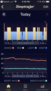 Sleeptracker score data