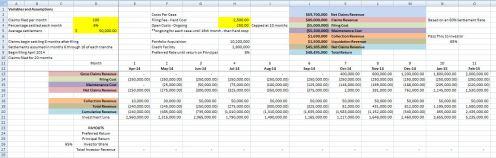 Savant LG Cash Flow Prediction