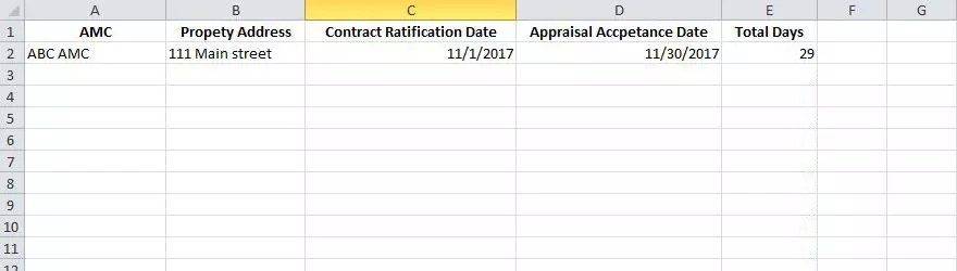 Contract Date Analysis