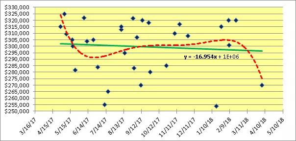 Sales Graph 1