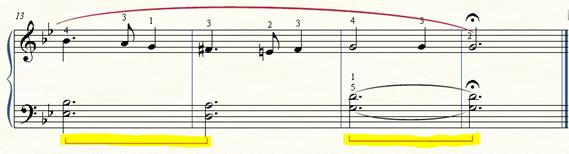 2017 01 25 Indication de pédale en crochet au piano