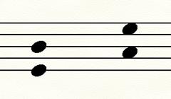 Quinte harmonique