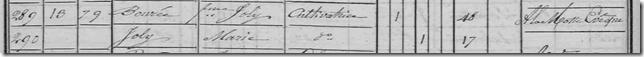 Recensement Saint-Séglin 1841