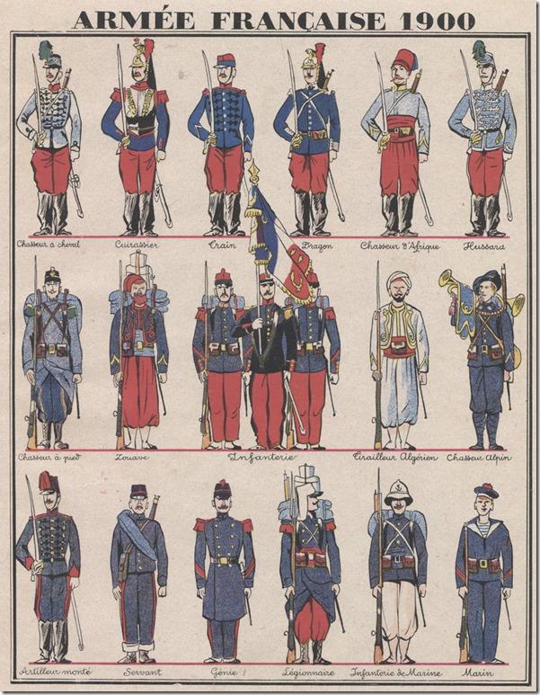 Costumes armée francaise en 1900