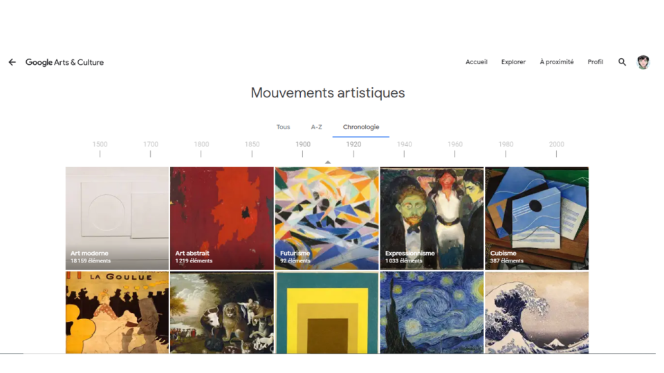 Développer votre culture artistique en explorant les différents courants artistiques