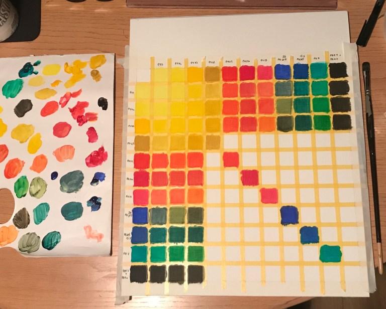Je mélange chacune de mes couleurs deux à deux dans des proportions identiques