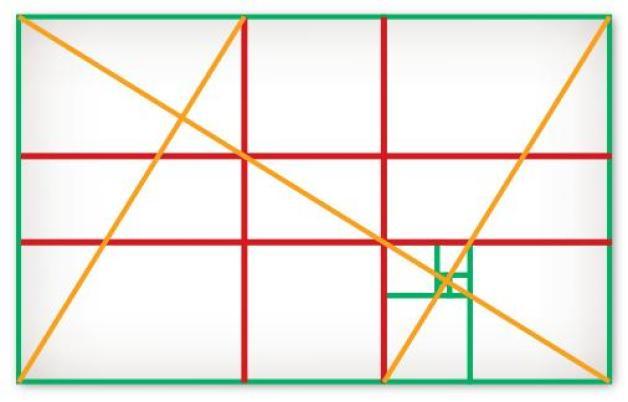 composition en peinture : diagonale et grille de placement