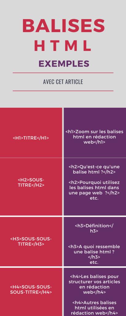 exemples-balises-html-redaction-web