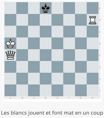 Jeu d'échecs - exercice