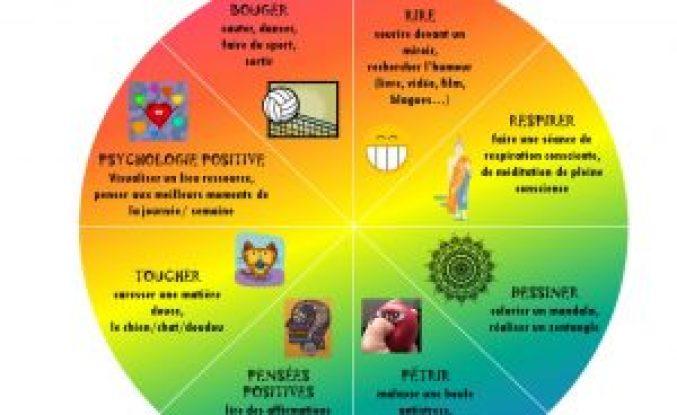 roue anti stress