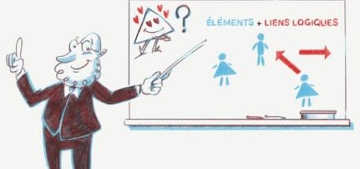 utiliser schéma pour apprendre
