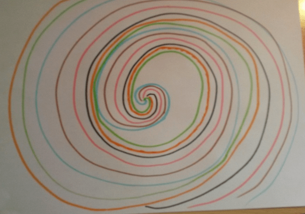 spirales concentration