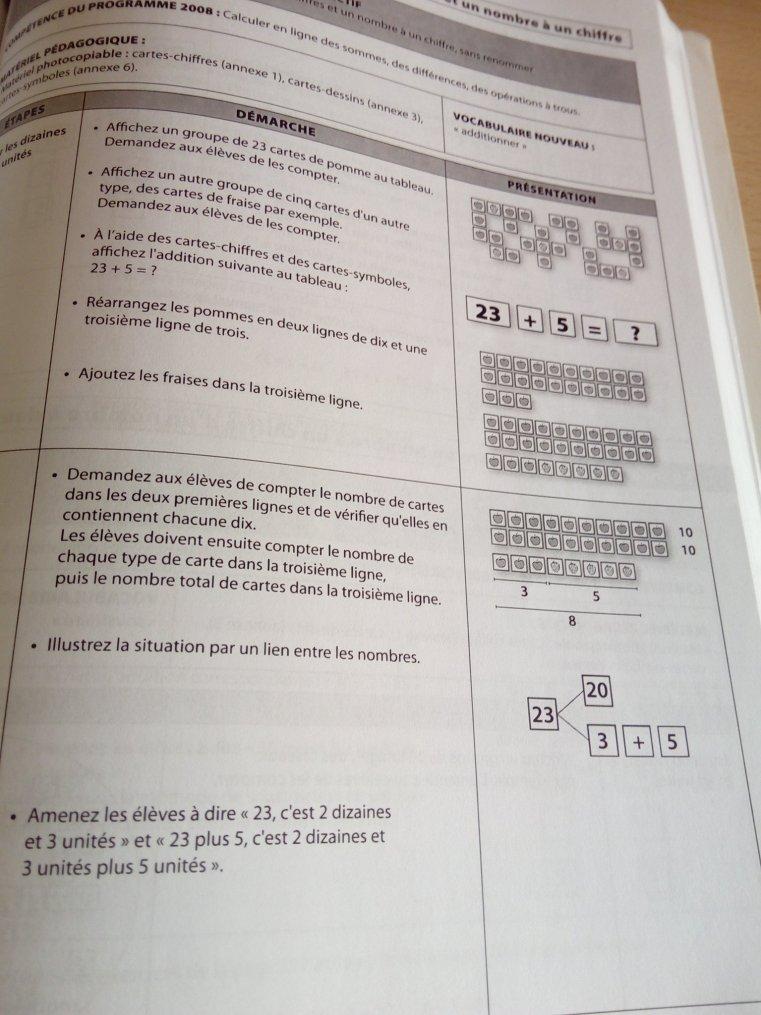 methodes-singapour-mathematiques