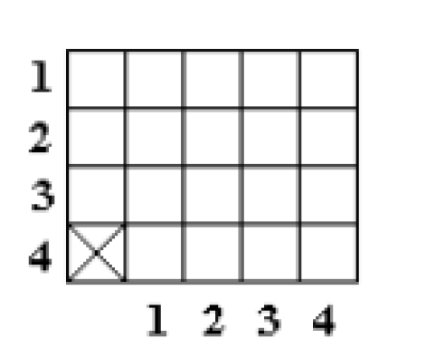 racine carrée méthode lyons
