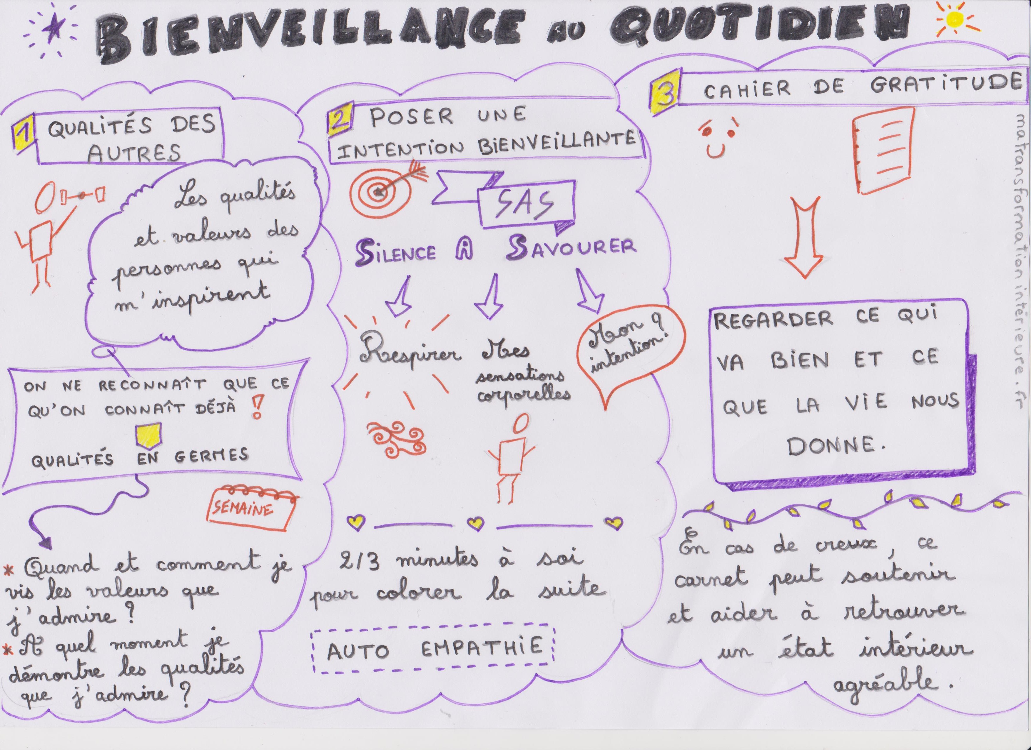 sketchnoting prendre notes