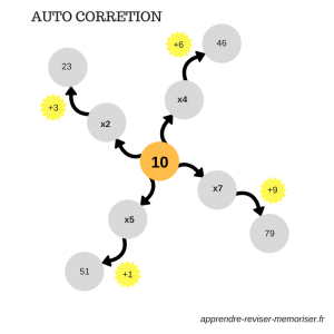 jeu multiplication addition