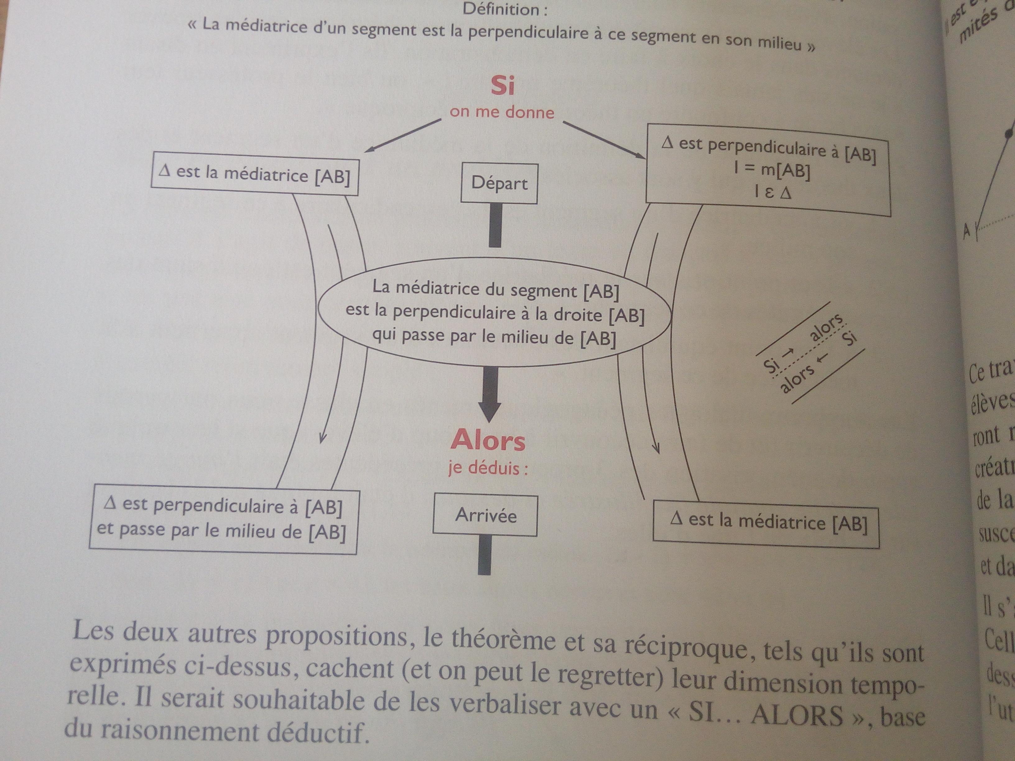 maths gestion mentale
