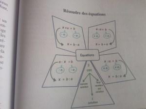 livre réussir en maths