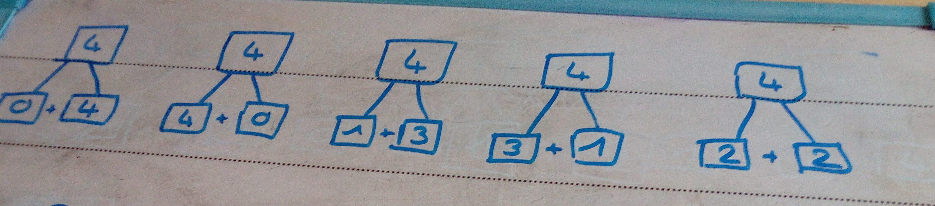 astuces apprendre tables d'addition