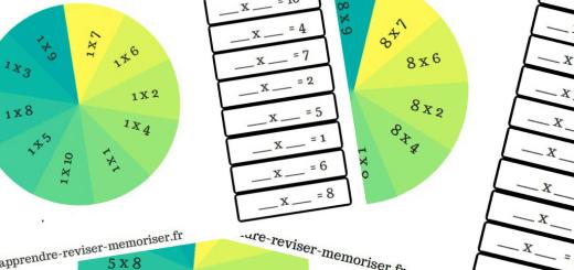 10 roues pour réviser les tables de multiplication