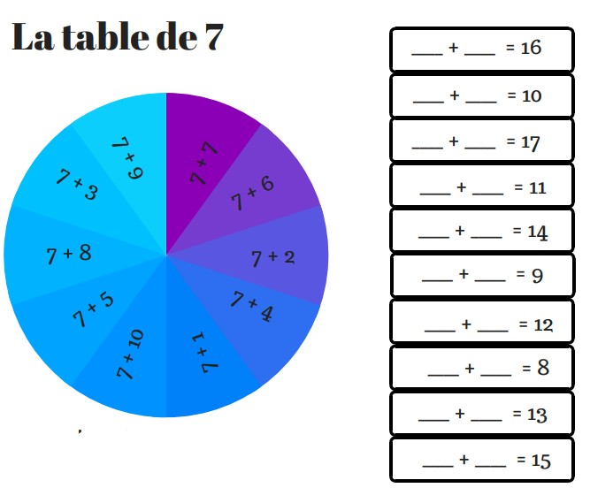 exercices apprendre table addition