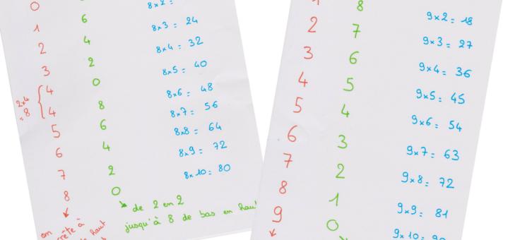 astuces mnemotechniques retenir tables multiplication