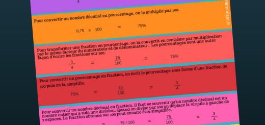Fractions pourcentages nombres décimaux tableau pour savoir comment les convertir