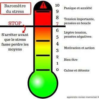 baromètre du stress