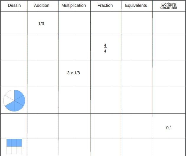 grille évaluation fractions