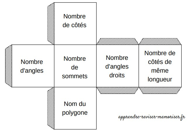 dés polygones