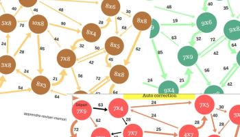 Labyrinthes des multiplications : des jeux pour réviser les tables de 7,8 et 9