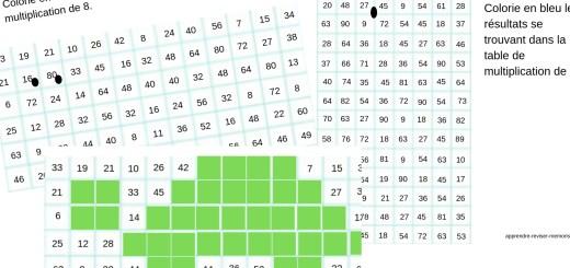 jeux multiplication pixel art
