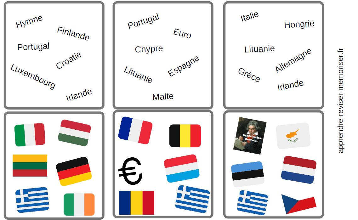 jeu géographie pays union européenne