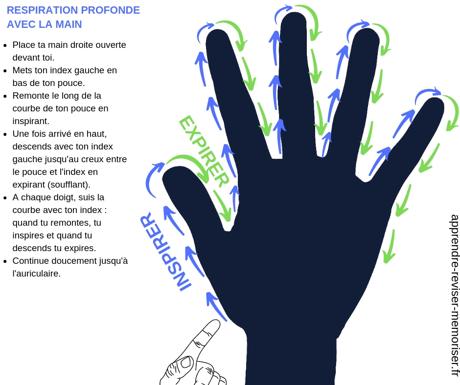 Respiration profonde avec la main